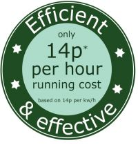 only 14p per hour running cost (1000W setting)