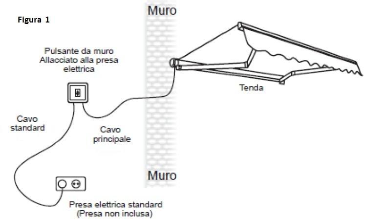 Schema Elettrico Per Tende Da Sole : Installazione della tenda elettrica